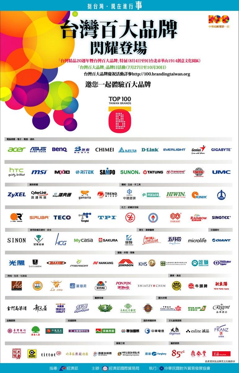 [品牌] 台灣百年百大品牌